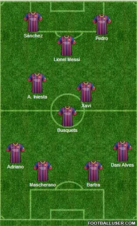 Lineups - Barcelona vs Atletico Madrid Predictions 2014 La ...