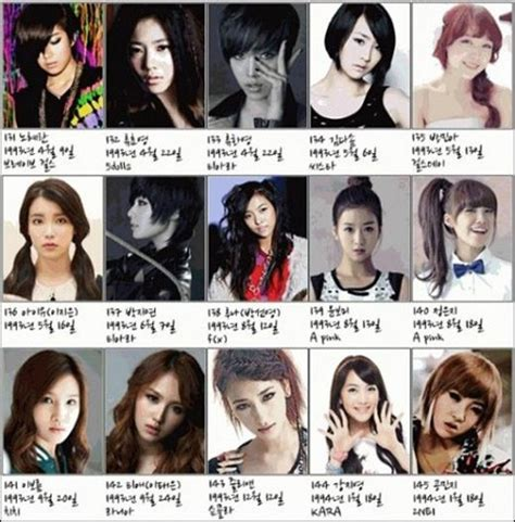 List Comparing Girl Group Members  Ages Revealed | Soompi