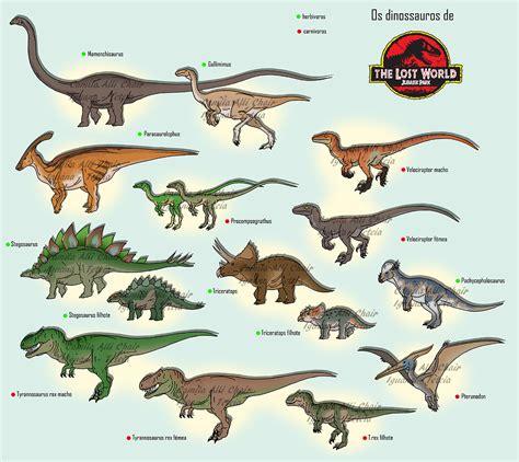 List Of Dinosaurs In Jurassic Park   www.galleryhip.com ...