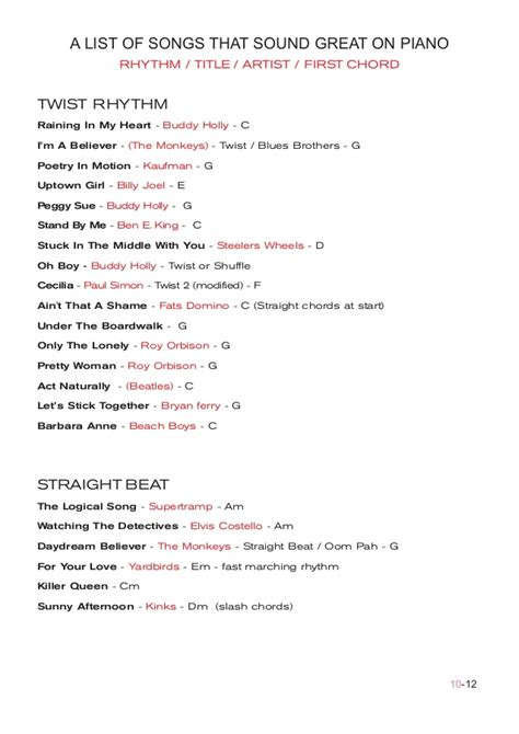 List of songs that sounds great on piano
