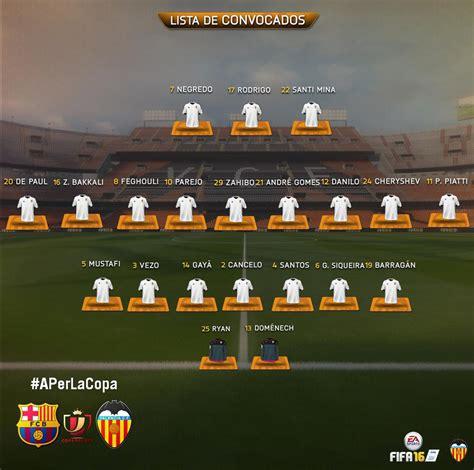Lista de convocados | FC Barcelona - Página web oficial ...