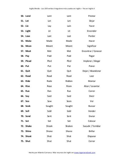 Lista de los 100 verbos irregulares más usados en ingles
