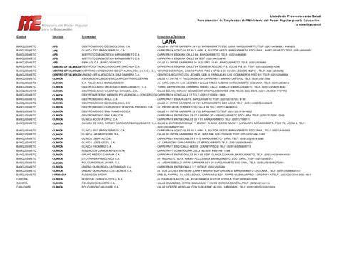 Listado clínicas de Seguro del Ministerio de Educación