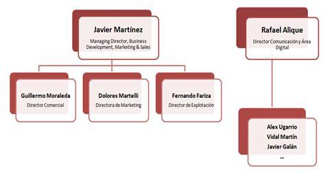 Listado Departamento Marketing / Comercial clubes Liga ...