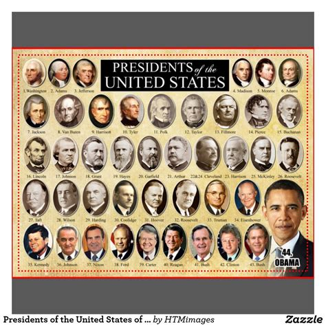 Listado Presidentes EE.UU   Josancaballero's Blog