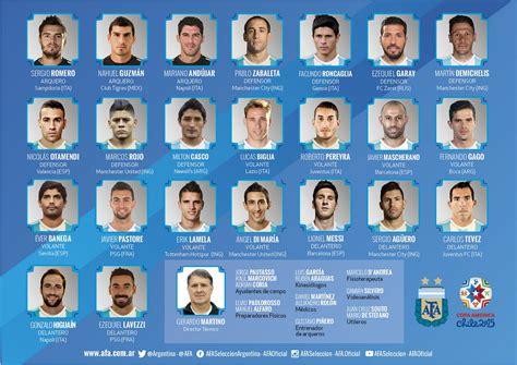 Listos los convocados de Argentina para Copa América