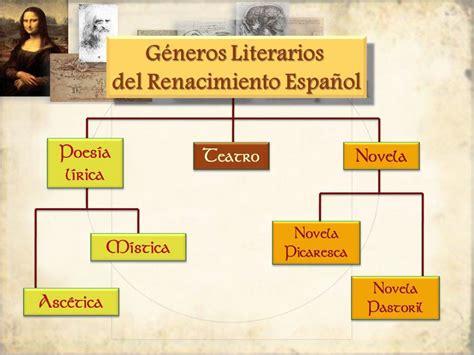 Literatura Española del Renacimiento - VIDEO.wmv - YouTube