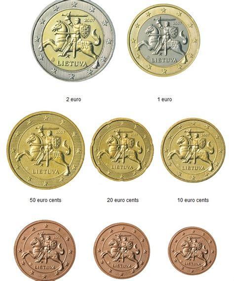 Lituania - Introduccion al Euro en 2015 - Euroscol ...