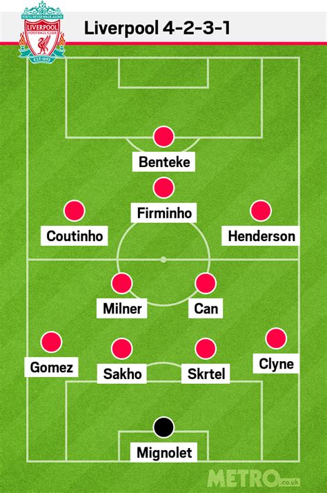 Liverpool news: The potential Liverpool starting XI built ...