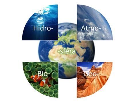Llibre collage de les capes de la Terra – Bibliobloc de ...