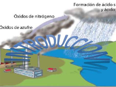 Lluvia acida y la contaminacion del agua