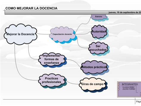LLUVIA DE IDEAS 2 - CalidadAFacemEpico2016II