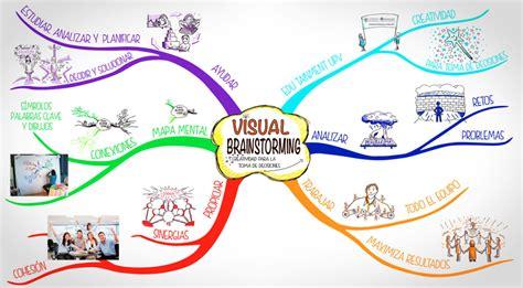 Lluvia de ideas Brainstorming | Marketing y Creatividad