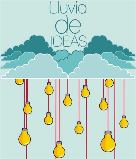 Lluvia de ideas | Humberto Cueva – Blog de Maestros de Español
