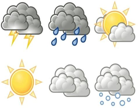 LLUVIA DE IDEAS: Recursos: El tiempo atmosférico ...