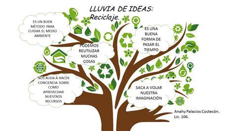Lluvia De Ideas Recursos El Universo Ii   lluvia de ideas ...