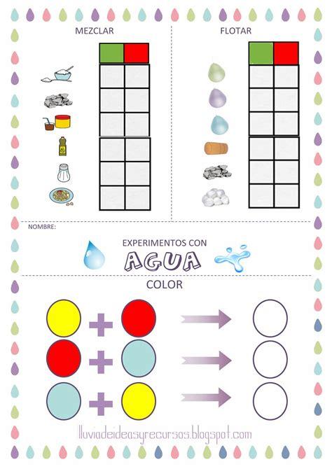 LLUVIA DE IDEAS: Recursos: Experimentos con agua para ...