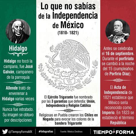 Lo que no sabias de la independencia de México