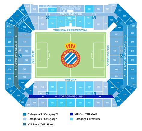 Location and Access to Espanyol Stadium   TicketBureau.com