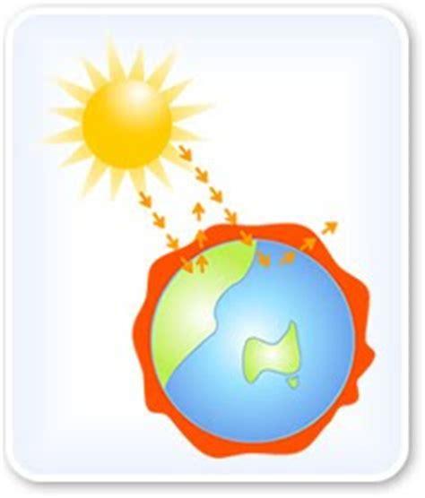 Loeficiente: Energía Térmica