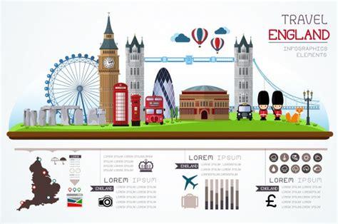 Londres | Fotos y Vectores gratis
