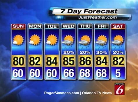 Long Range Weather Forecast Uk 15 Days 5 Day Weather ...