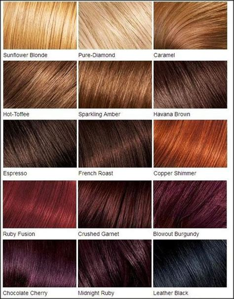 Loreal color chart.Different Blonde,brown,red,dark hair ...