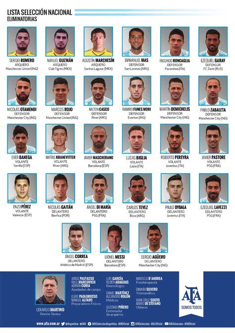 ¡Los 27 convocados para las Eliminatorias! - SITIO OFICIAL ...