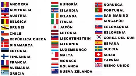 Los 38 países que no necesitan visa para viajar a los ...