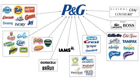 Los 4 gigantes dueños de casi todas las marcas que comprás ...