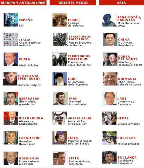 Los 40 predadores de la prensa libre, con nombres y ...