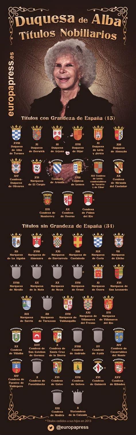 Los 46 títulos nobiliarios de la Duquesa de Alba