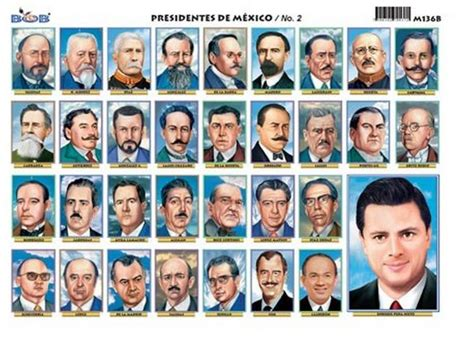 Los 5 presidentes que más han endeudado a México ...