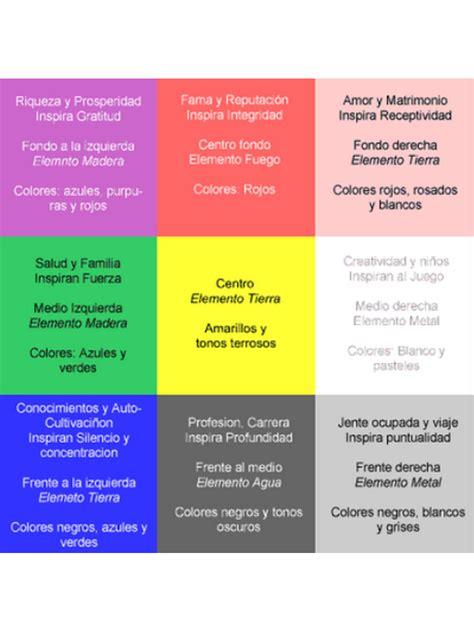 Los 9 colores para oficinas según Feng Shui