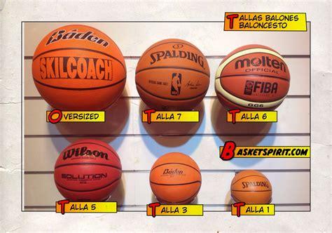 Los aspectos más importantes del minibasket