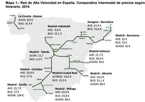 Los bajos precios del AVE arrollan al autobús - Libre Mercado