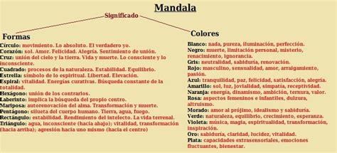 Los beneficios del Mandala   El Poder de la Mente