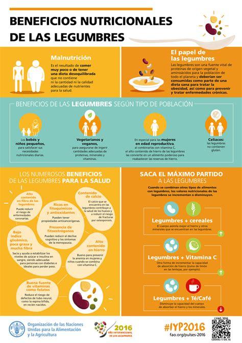 Los beneficios nutricionales de las legumbres ...
