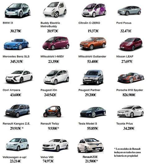 Los coches eléctricos a la venta en Noruega ...