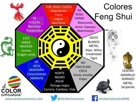 Los colores del Feng Shui