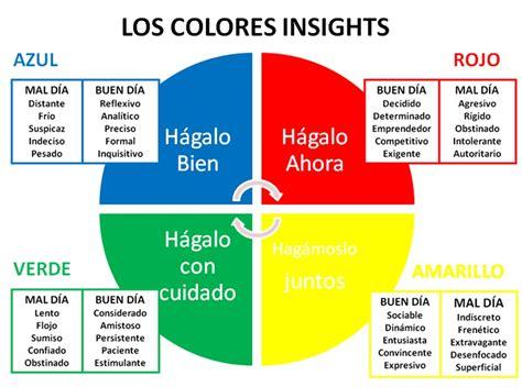 Los colores y personalidad   buen día vs mal día ...