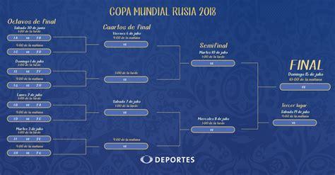 Los cruces entre los grupos del Mundial Rusia 2018