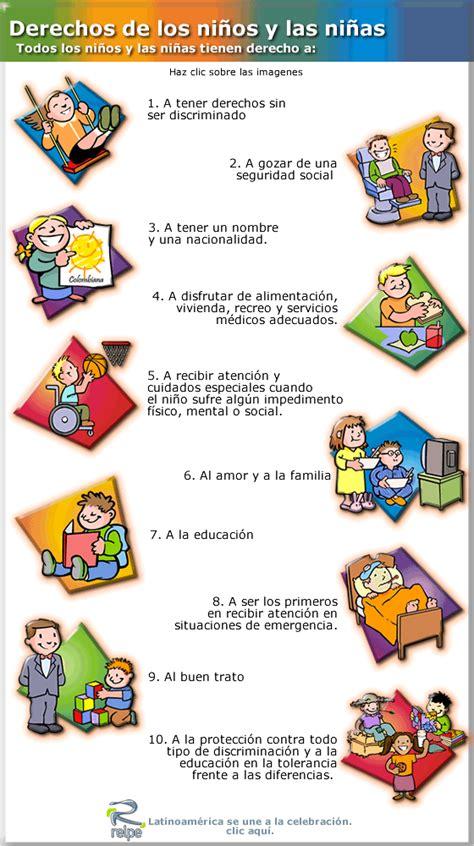 Los derechos de las niñas y los niños POSTER