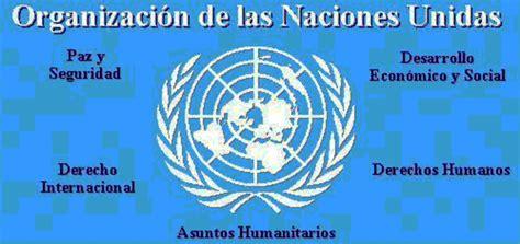 LOS DERECHOS HUMANOS timeline | Timetoast timelines