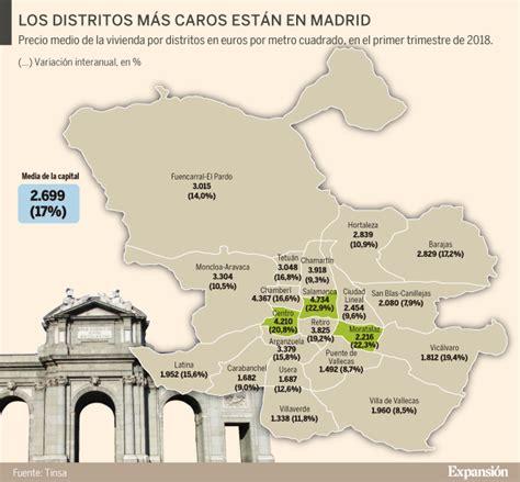 Los distritos de Madrid y Barcelona donde más sube la ...