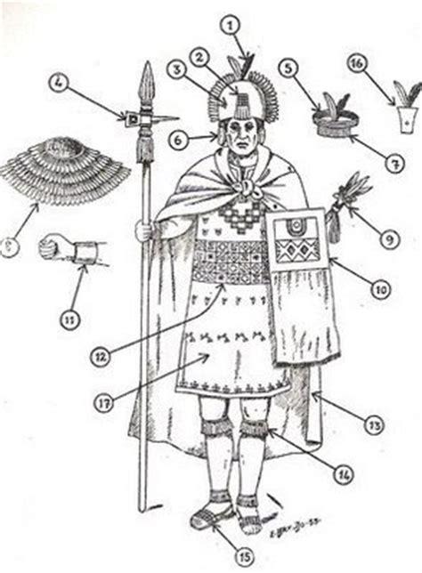Los Incas: Vestimenta de Los Incas