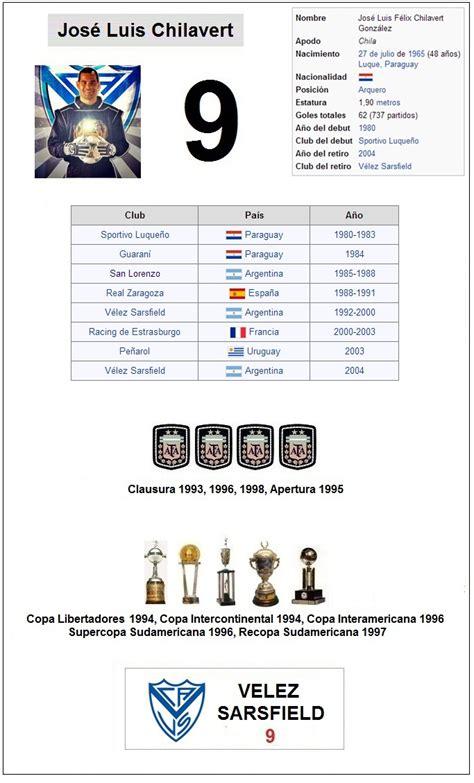 Los jugadores de Futbol mas ganadores en Argentina ...