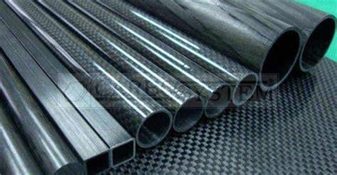 Los materiales del futuro: propiedades y aplicaciones   C3PO