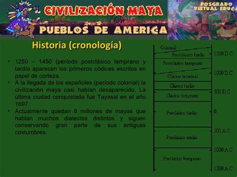 Los Mayas (Geografía, Historia y Vestimenta)