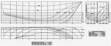 Los mejores programas de CAD gratuitos para la industria naval